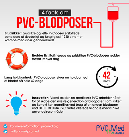 4 facts om PVC-blodposer infographic
