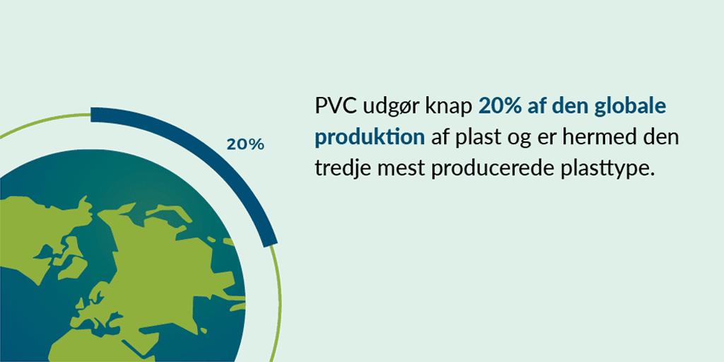 pvc 20 procent plastik