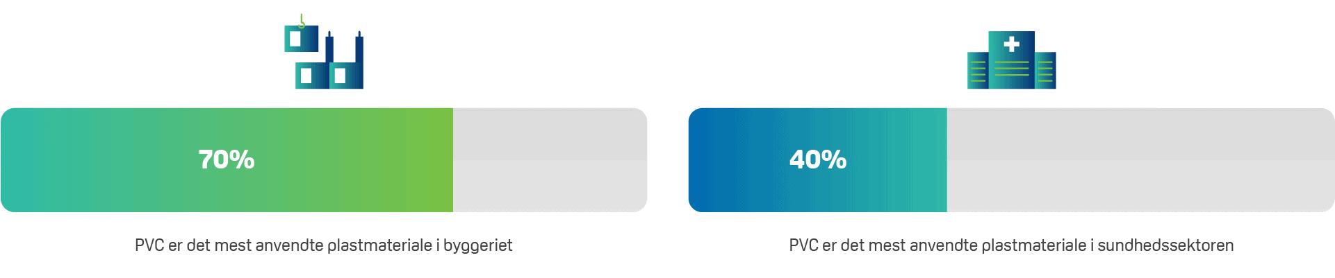 PVC-i-tal_Design_1_Anvendelsesomraader_B