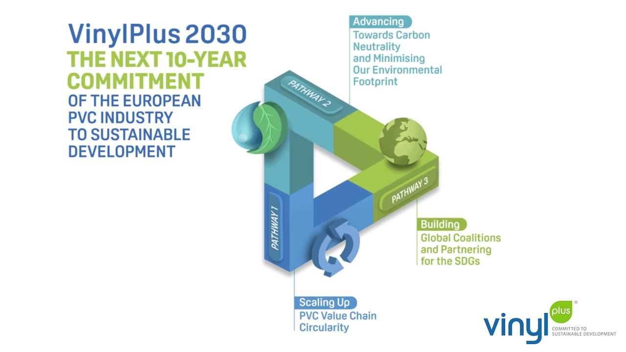 vinylplus 2030 dk featured image