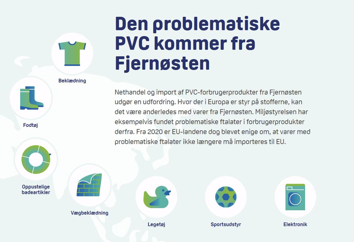 Den problematiske PVC kommer fra Fjernøsten